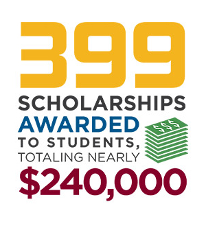 399 scholarships awarded to students, totaling nearly $240,000