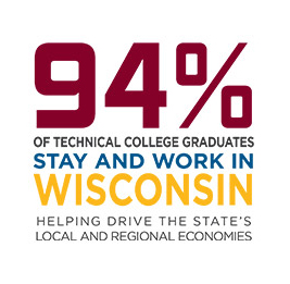 94% of technical college graduates stay and work in Wisconsin.  Helping drive the state's local and regional economies.