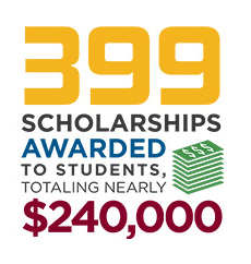 399 scholarships awarded to students, totaling nearly $240,000.